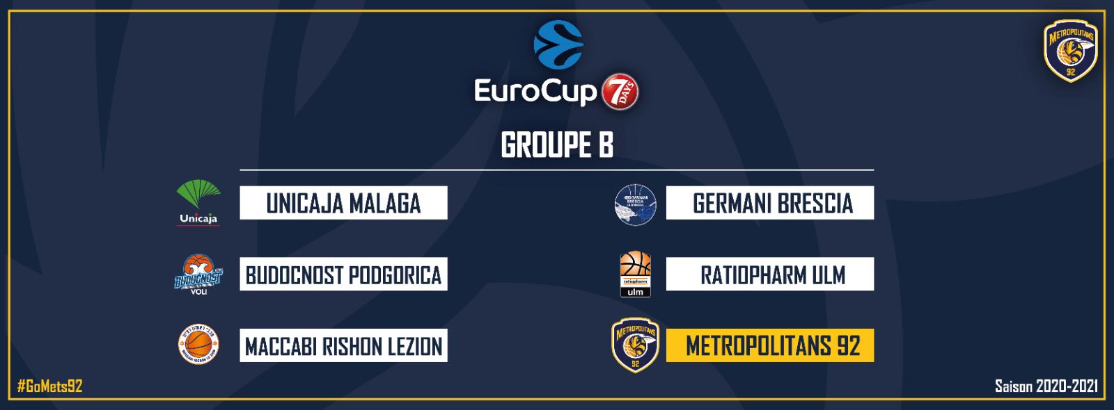 Eurocup 20/21 - Les adversaires des Metropolitans 92